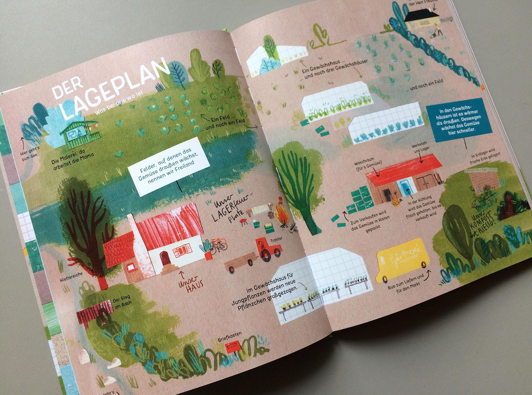 """Doppelseite des Buchs """"Radieschenmaus und Kuschelgurke"""" Der Lageplan: eine Übersicht über die Gärtnerei"""
